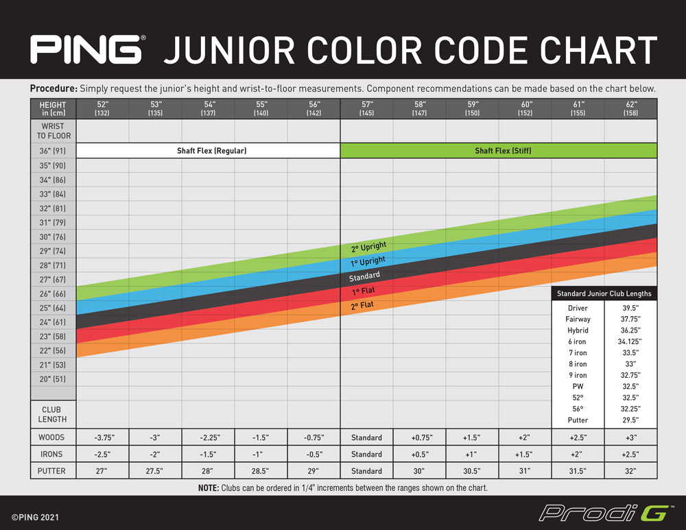 ping-junior-colour-code-chart